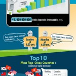 content_mobile-apps-download-trends