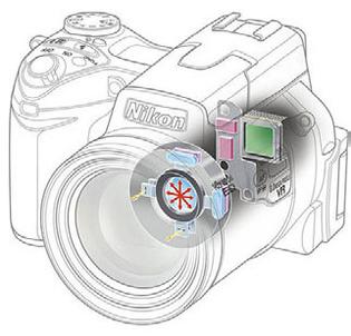 отремонтировать фотоаппарат в Черкассах