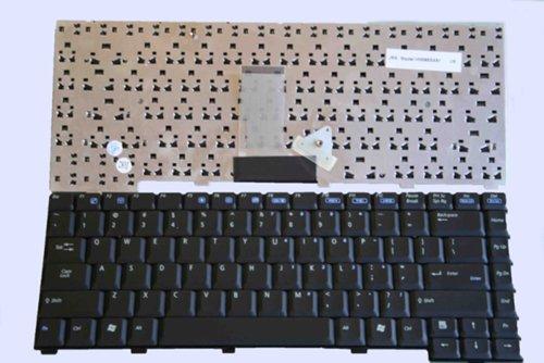 Ремонт и замена клавиатуры Черкассы