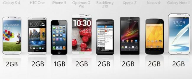 какой смартфон лучше купить